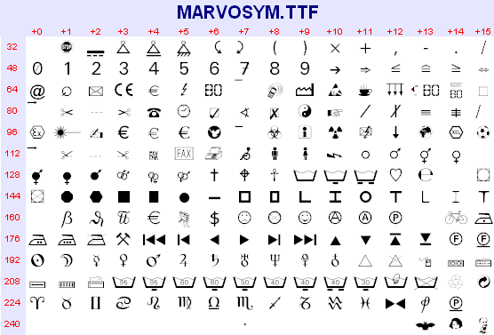 Marvosym-Screenshot