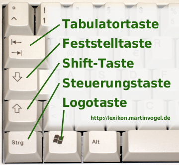 Macbook air tastatur wo ist shift